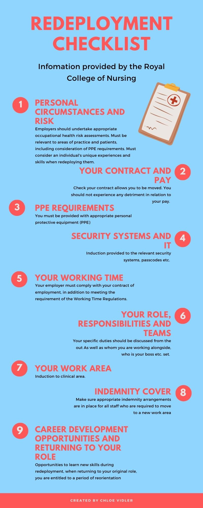 Infrographic of redeployment checklist as provided by the Royal College of Nursing